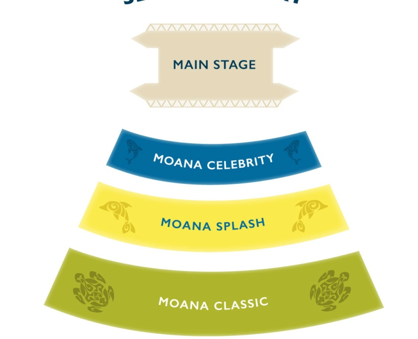 ka moana seating chart