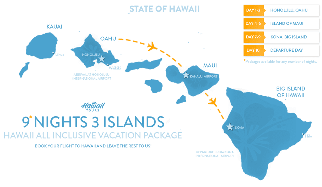 3 Island Vacation Package Map