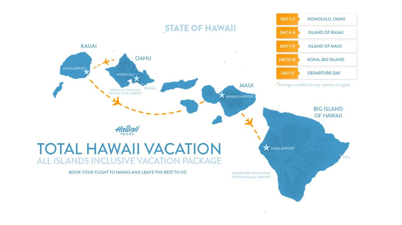 Total Hawaiian Vacation Package
